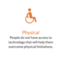 Physical - People do not have access to technology that will help them overcome physical limitations.