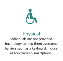 Physical - Individuals are not provided technology to help them overcome barriers such as a keyboard, mouse or touchscreen smartphone.
